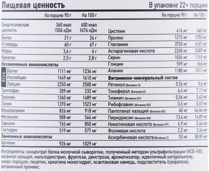 Гейнер TITAN CREATINE, вкус «Шоколад», 2 кг, RLine