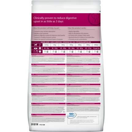 Сухой корм для собак Hill's Prescription Diet i/d Digestive Care, мясо, 12кг