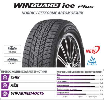 Шины Nexen Winguard Ice Plus 205/50R17 93 T