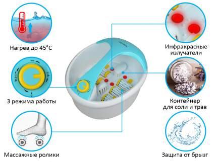 Гидромассажная ванночка для ног PLANTA MFS-300