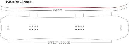 Сноуборд Nidecker Concept 2019, black, 157 см