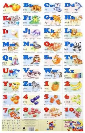 Азбука английская с цифрами