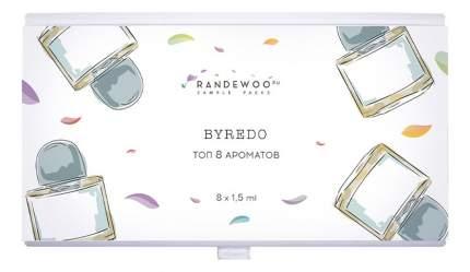 Набор Aroma Box #24 Топ ароматов Byredo