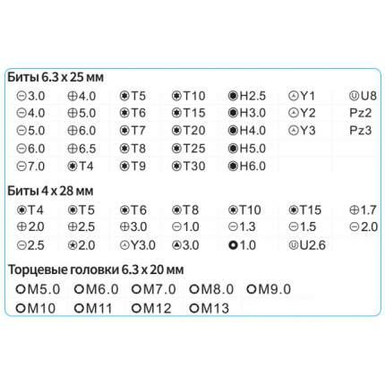 Набор инструмента отверток Perfeo Will с битами (насадками) и головок 66 в 1