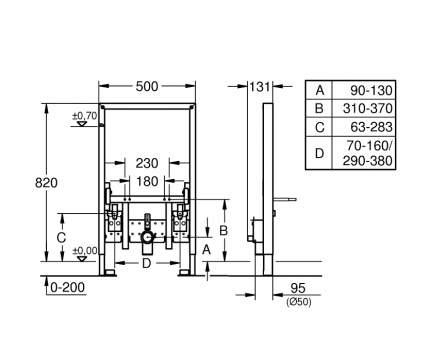 Инсталляция для биде Grohe Rapid SL 38543000