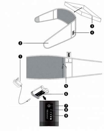 Электрическая грелка для поясницы Medisana HS 680 61160
