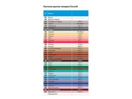 Затирка CERESIT CE 40 антрацит 2кг эластичная водооттал. противогрибковая