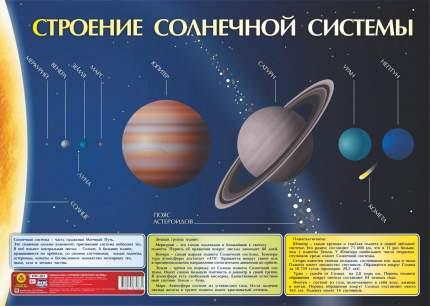 Учебный плакат. Строение солнечной системы: Формат А2