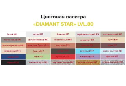Готовая полимерная затирка Diamant Star lvl.80, цвет титан 802