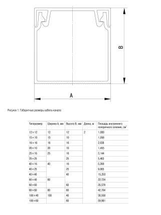 Кабель-канал IEK CKK11-100-040-1-K01 100х40 ECOLINE (2 м.)