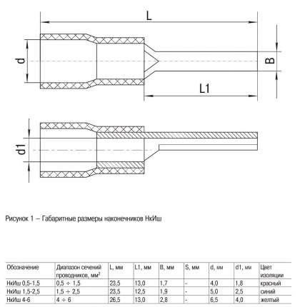 Наконечник для кабеля Iek UNL11-L23-A27 НкИш 1,5-2,5 синий (100шт) ИЭК