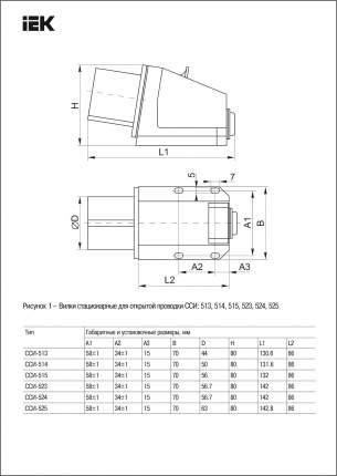 Вилка стационарная 3Р+РЕ 32А 380В IP44  (524)  ИЭК