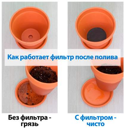 Фильтр для цветочного горшка Lutrella набор №100