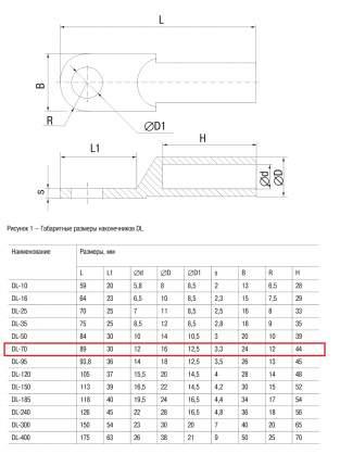 Наконечник DL-70 (12х12мм) алюминиевый кабельный ИЭК