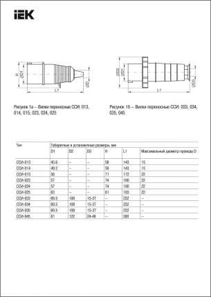 IEK Вилка 024 3Р+РЕ 32А 380В IP44