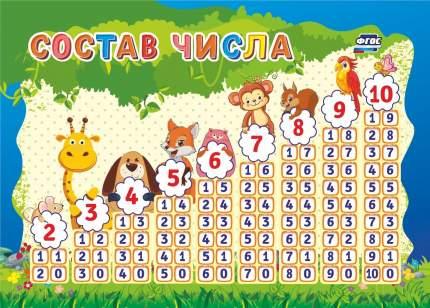 Учебный плакат. Состав числа: Формат А5