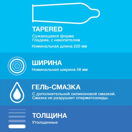 Презервативы Durex XXL 12 шт.