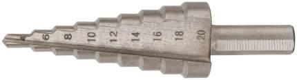 Сверло ступенчатое по металлу, 4-20 мм FIT 36395