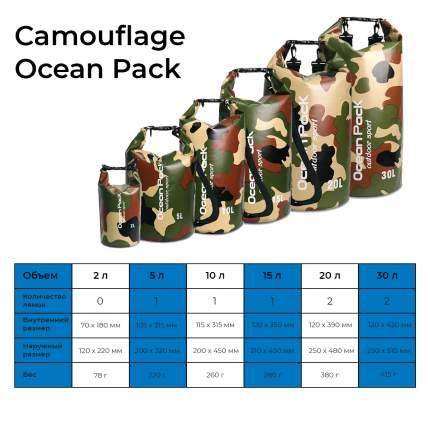 Спортивная сумка Nuobi Camouflage Ocean Pack 15 голубая