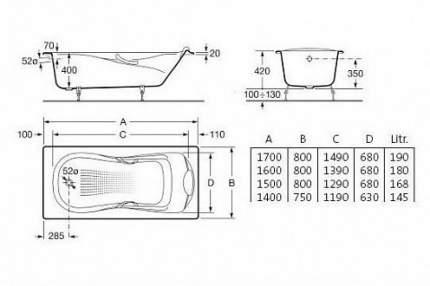 Чугунная ванна Roca Haiti 140х75 2331G0000 с отверстиями для ручек (ручки, ножки Отдельно)