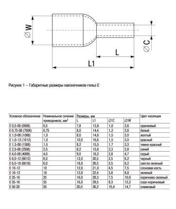 Гильза кабельная IEK Е1508, 1.5мм2, с изолированным фланцем, красный, UGN10-D15-03-08