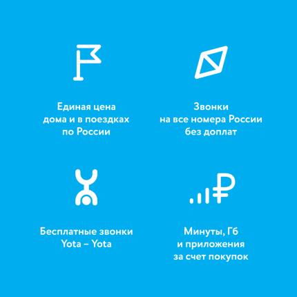SIM-карта YOTA для смартфона с саморегистрацией