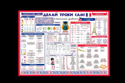Плакат «Делай уроки сам»1-2 класс, 3-4 класс. Французский язык: начальный уровень