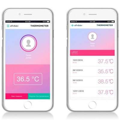 Бесконтактный многофункциональный термометр Miniland Thermoadvanced Pharma