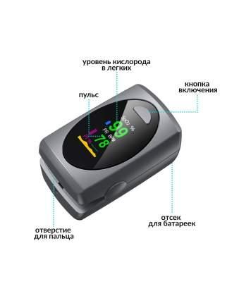 Пульсоксиметр пальчиковый ELERMA
