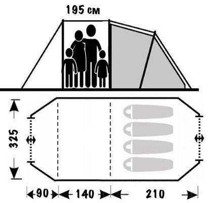 Палатка кемпинговая Crusoe Camp Evolution Crusoe Camp четырехместная зеленая
