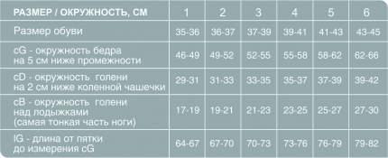 Чулки компрессионные Ergoforma 221 2 класс компрессии р.3 телесный