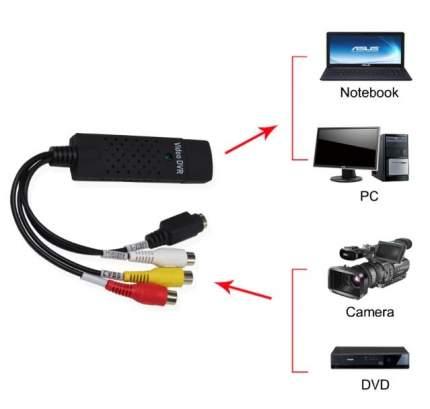 Устройство видеозахвата Video Capture DVR USB
