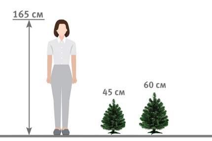 Ель искусственная Hoff Норвежская ель 60 см