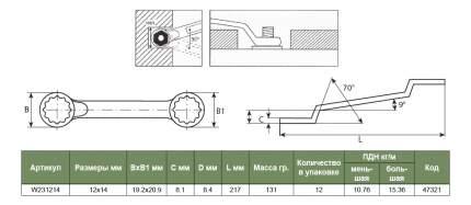 Накидной ключ JONNESWAY W231214