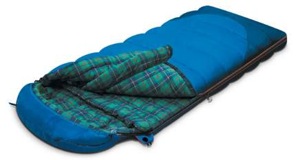 Спальный мешок-одеяло Alexika Tundra Plus 9257-01051-blue-right