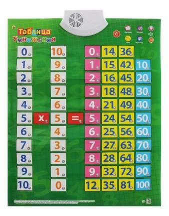Интерактивный плакат Рыжий Кот Таблица умножения