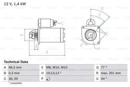 Стартер Bosch 0 986 022 800