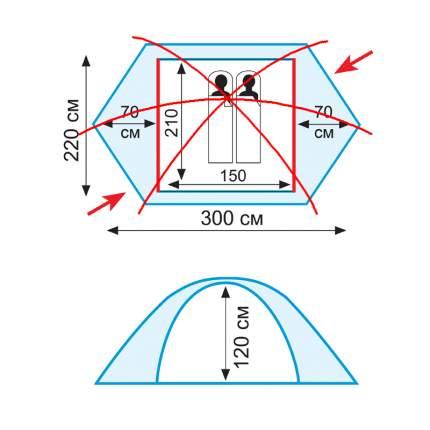 Комплект алюминиевых дуг для палатки Tramp Rock 2