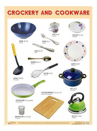 Интерактивный плакат Мозаика-Синтез Английский Crockery And Cookware (Посуда)