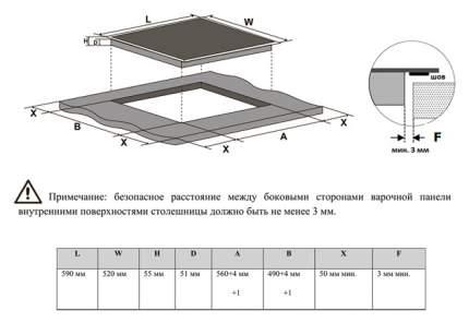 Встраиваемая варочная панель электрическая Midea MCH64161 Black