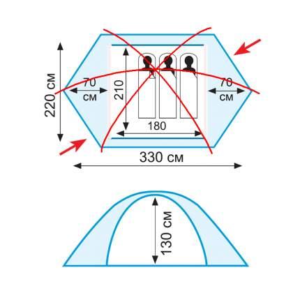 Комплект алюминиевых дуг для палатки Tramp Rock 3