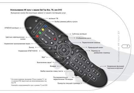 Пульт ДУ Amino универсальный TV+DVD+STB