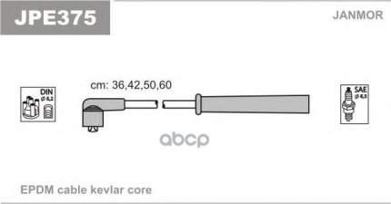 Комплект проводов зажигания JANMOR JPE375
