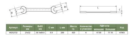 Рожковый ключ JONNESWAY W252732