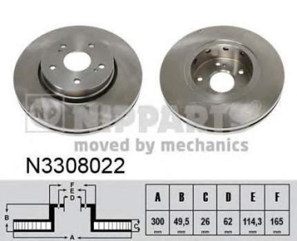 Тормозной диск NIPPARTS N3308022