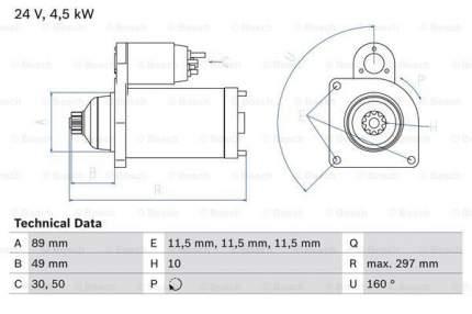 Стартер Bosch 0 986 022 940
