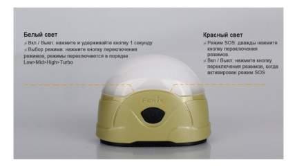 Кемпинговый фонарь Fenix CL20