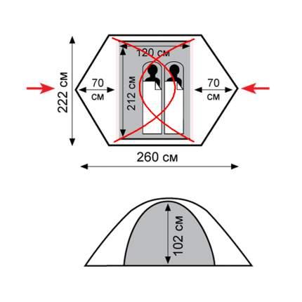 Комплект алюминиевых дуг для палатки Tramp Sarma