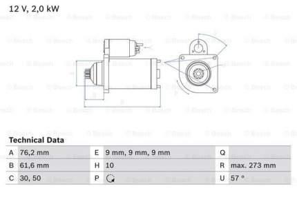 Стартер Bosch 0 986 021 870