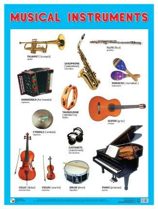 Плакат Musical Instruments Музыкальные Инструменты 45Х60